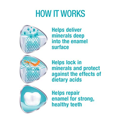 Sensodyne Pronamel Intensive Enamel Repair Toothpaste for Sensitive Teeth, to Reharden and Strengthen Enamel, Clean Mint…