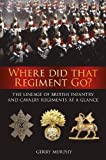 Where Did That Regiment Go?: The Lineage of British Infantry and Cavalry Regiments at a Glance