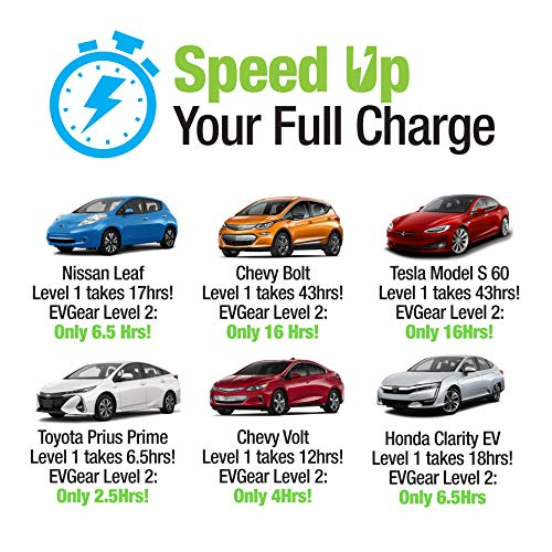Level 2 EV Charger by EV Gear | 30 ft Portable Plug-In Charger, 110v - 240v | Includes Level 1 Adapter | Works with all Electric & Hybrid Cars such as Chevy Volt/Bolt, Nissan Leaf, Prius Prime, Tesla by EV Gear (Image #1)