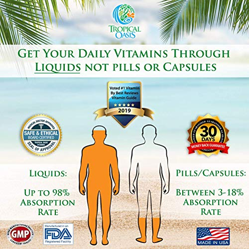 Mega Premium Liquid Multivitamin | Natural Anti Aging Multi-Vitamin w/20 Vitamins, 70 Minerals, 21 Amino Acids, CoQ10 & Organic Aloe Vera | Sugar Free | Orange Flavor | 98% Absorption | 32 Serv