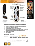 Pedag-Sportsline-Energy-Insoles-for-Endurance-Sports-and-Workouts