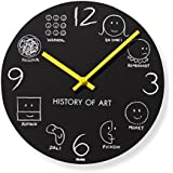 "History of Art Wall Clock 10"" MoMA Exclusive"