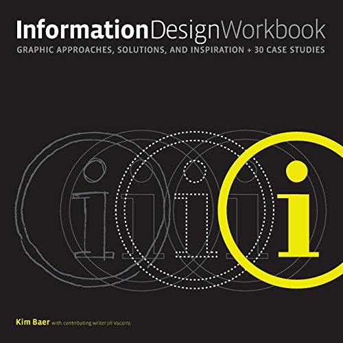 Kim Designs (Information Design Workbook: Graphic approaches, solutions, and inspiration + 30 case studies)