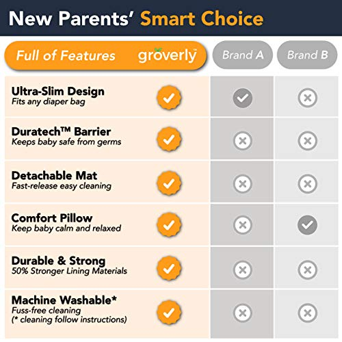 Portable Diaper Changing Pad Baby-Travel Changing Mat Changing Station | Slim Hygienic | Shower Gift | Memory Foam Pillow | Diaper Clutch by Groverly
