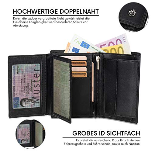 de hommes à monnaieidéal cartes pour main15 protection sac les à RFIDGrande Test pochette de emplacements Portrait de nwv8mN0