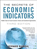 The Secrets of Economic Indicators: Hidden Clues to Future Economic Trends and Investment Opportunities