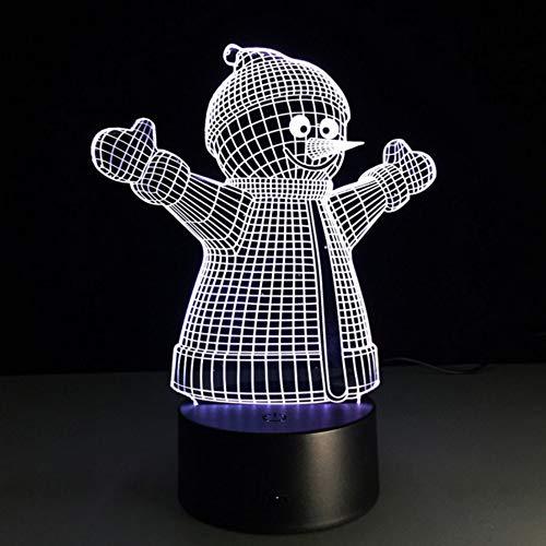 Zonxn Xmas Series Decorations Home Party 3D Lamp Led Night Light Luminary Santa Claus Tree Snowmen Christmas&New Year Gifts