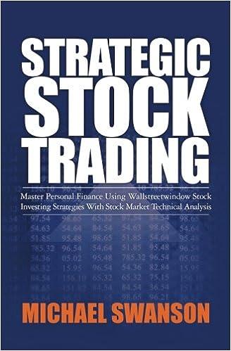 Daftar dalam talian broker saham berdaftar ireland