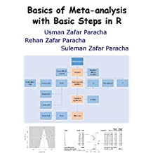 Basics of Meta-analysis with Basic Steps in R