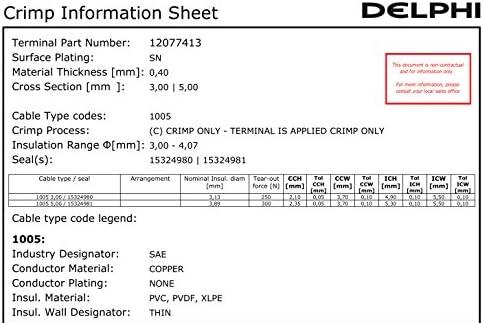 formerly Delphi Aptiv 15 Pair Delphi Metri-Pack 280 Series Male n Female Terminal 10-12 GA