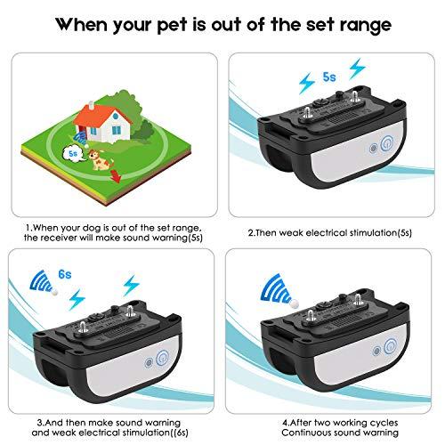 WIEZ Wireless Dog Fence