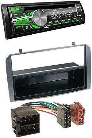 La radio AUX JVC CD MP3 USB para Alfa Romeo 147, GT: Amazon.es ...