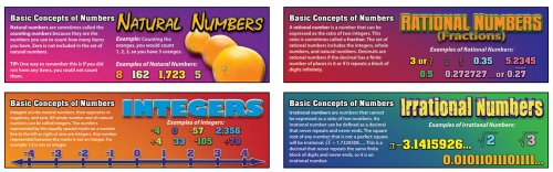 Carson Dellosa Mark Twain Pre-Algebra: Basic Concepts of Numbers Bulletin Board Set -