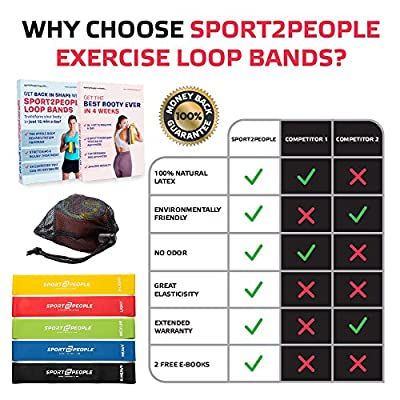 Sport2People Exercise Resistance Hip Loop Bands for Booty Building with Workout E-Books - Strength Training and Physical Therapy - Premium Fitness Loops for Butt and Legs by sport2people