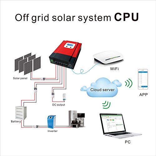 KRXNY 40A MPPT Solar Charge Controller DC 12V/24V/36V/48V Auto Battery Regulator PV 150V Input RS485 Communication by KRXNY (Image #7)
