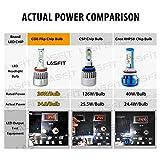 LASFIT H11 9005 HB3 LED LED Headlight Bulbs Conversion Kits (2 sets) Flip COB Chips-144W 15200LM Hi Low Beam 6000K White Light