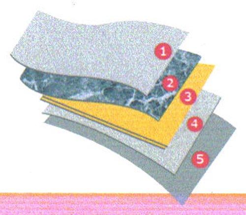 30 azulejo de suelo de vinilo,: Gris Piedra de granito adhesivo nuevo: Amazon.es: Bricolaje y herramientas