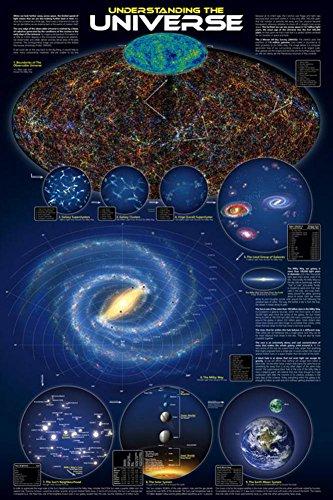 EuroGraphics Understanding the Universe Poster 24 x 36