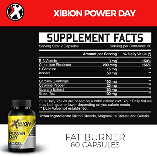 XIBION WEIGHT LOSS REDUCES CELLULITE AND FLACIDITY - Buy