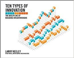 amazon ten types of innovation the discipline of building