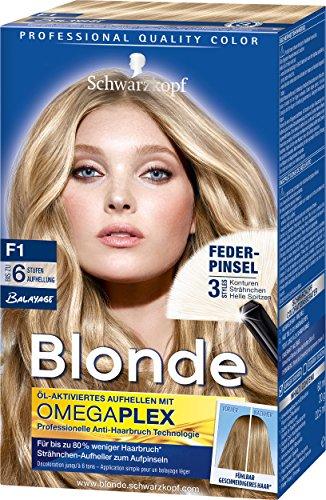Haarfarbe drogerie balayage