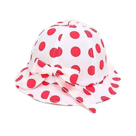 Kanggest.Sombrero de Pescador Plegable en Forma de Punto para Niña ...