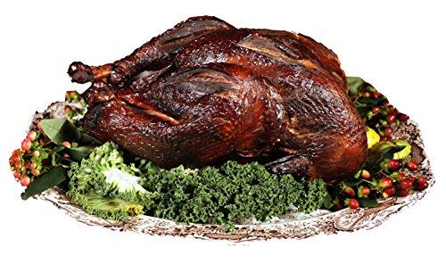 Turkey Meats