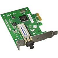 ALLIED TELESIS AT-2911SX/LC-901 Network Adapter