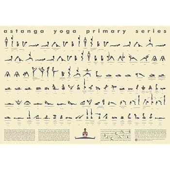 112 Posture Yoga Chart - Astanga Vinyasa Primary Series (Laminated)