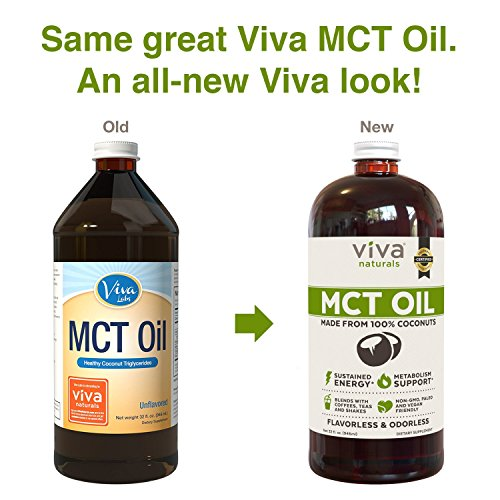 How To Get Mct Oil Naturally