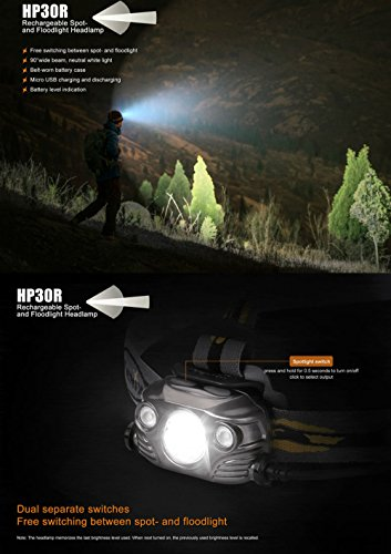 Fenix HP30R 1750 Lumen CREE LED Headlamp with 2 X Fenix 18650 Li-ion rechargeable batteries by Fenix (Image #2)
