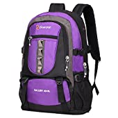 Top 5 Backpacks for College Students   eBay