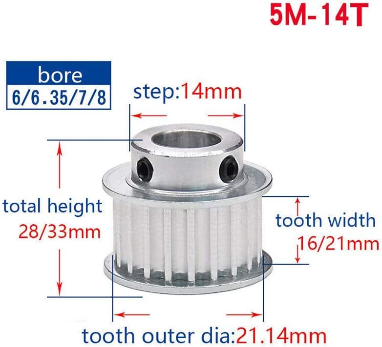 Bore:12.7mm, Tooth Width:16mm 5M 20T Timing Belt Pulley Synchronous Wheel 5mm Pitch 12.7mm Bore for 15mm Width Belt