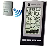 Ambient Weather WS-1171B Wireless Advanced Weather Station with Temperature, Dew Point, Barometer and Humidity Review
