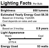 SYLVANIA Halogen A19 Light Bulb, 75W