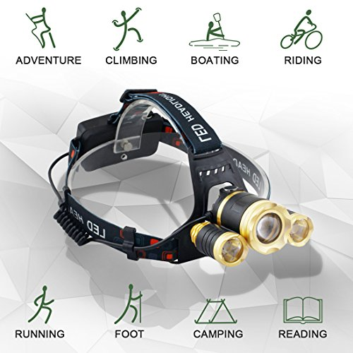LETOUR Headlight, Brightest 6000 Lumen CREE LED Work Headlamp,18650 Rechargeable Waterproof Flashlight with Zoomable Head Light,Bright Head Lights for Camping Running Hiking by LETOUR (Image #5)