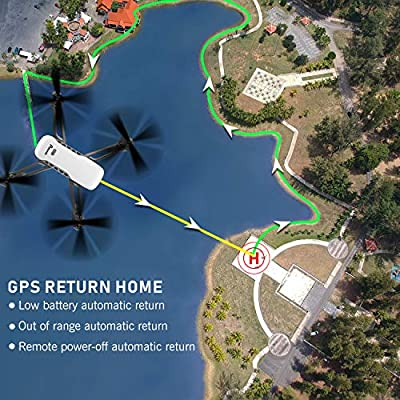 GPS Drones, Potensic D50 Quadcopter with Camera Live Video, GPS Return Home