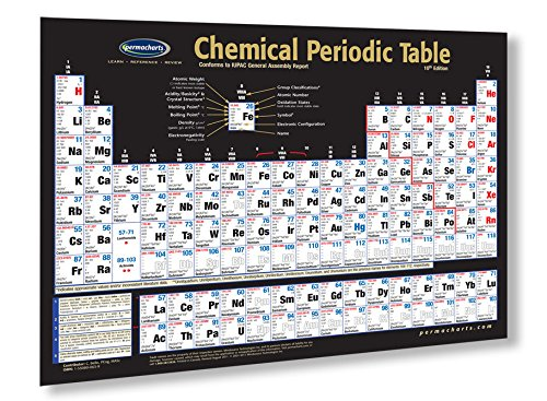 Chemical Periodic Table Chart- 18