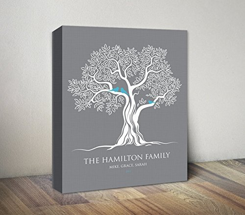 Family Tree Canvas Print Birds on Tree Personalized Anniversary Gift Ideas Personalized Family Tree & Amazon.com: Family Tree Canvas Print Birds on Tree Personalized ...
