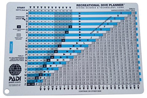 PADI Rdp Table With Instructions by Padi
