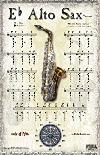 51oRcc 9S2L._AC_UL320_SR208320_ instrumental poster series tenor saxophone phil black, tony