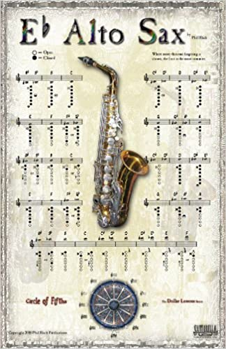 Amazon.Com: Instrumental Poster Series - Alto Saxophone