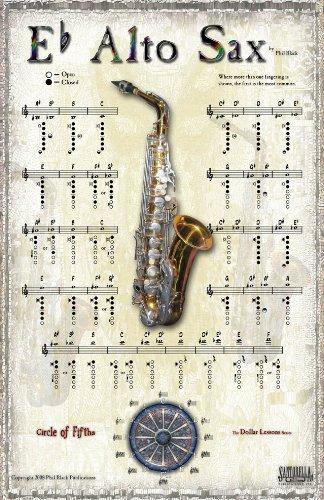 INSTRUMENTAL POSTER SERIES - Alto Saxophone