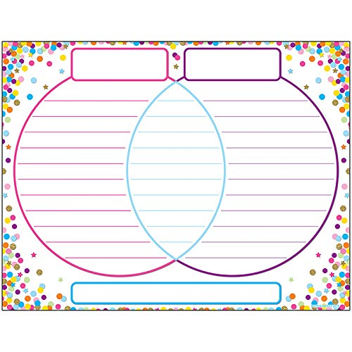 Carson Dellosa CD-214011BN 17 x 22 in. 6 Piece Gods Blessings on Your Birthday Chart