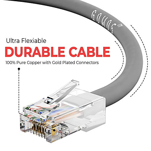 1Gigabit//Sec High Speed LAN Internet//Patch Cable Gray GOWOS Cat5e Ethernet Cable 24AWG Network Cable with Gold Plated RJ45 Non-Booted Connector 10-Pack - 6 Feet 350MHz