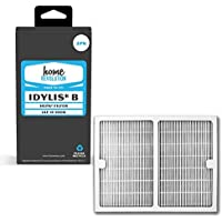 2 Home Revolution Replacement HEPA Filters, Fits Idylis IAP-10-125 and IAP-10-150 Air Purifiers and Type B Part IAF-H-100B