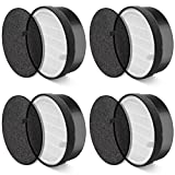 Nispira HEPA Air Filter Replacement Compatible with Levoit Air Purifier LV-H132, Compared to Part LV-H132-RF, 4 Packs Review