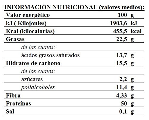 Body Genius Protein Crunch. Bolitas de proteína recubiertas de chocolate negro sin azúcar. 500 gr (Chocolate Negro): Amazon.es: Alimentación y bebidas