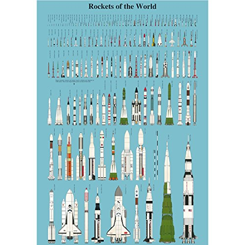 Meishe Art Poster Print Vintage Rockets of The World Military Collection Home Office Wall Decor ()