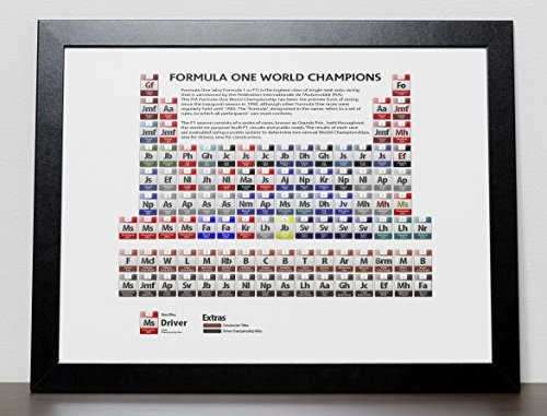 Formula One Periodic Table Poster